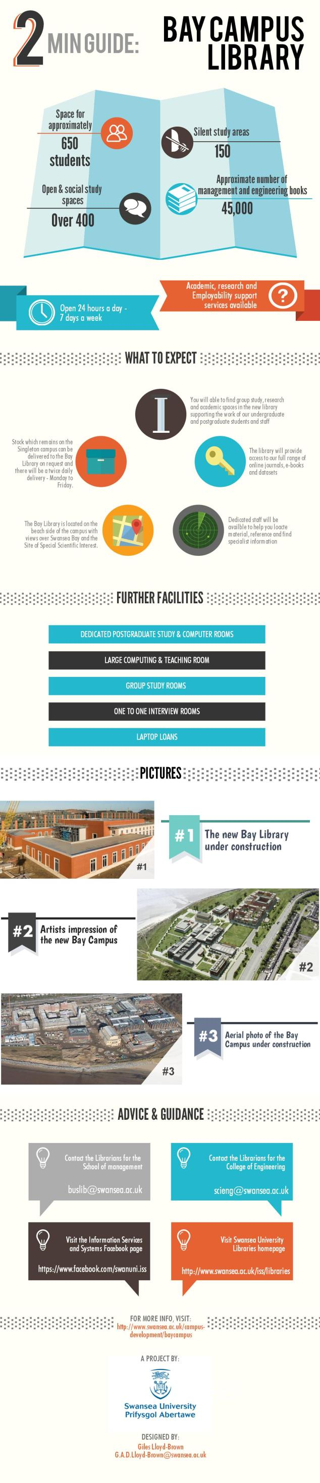 Bay Library Information
